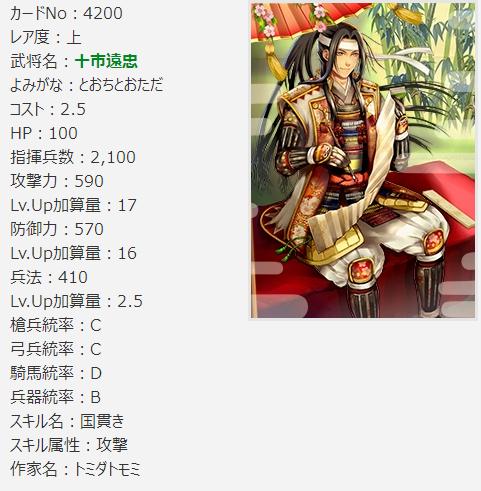 4gamer_2016-5月武将情報07