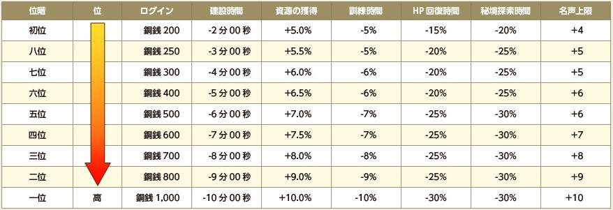 %e4%bd%8d%e9%9a%8e01